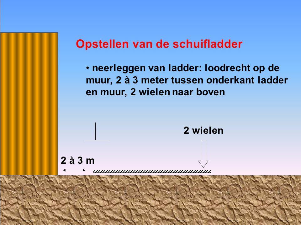 Situatie 2: Ladder op slede A A laat bovenkant ladder naar beneden glijden B B neemt de bovenkant ladder; samen gaan ze naar de opstelplaats