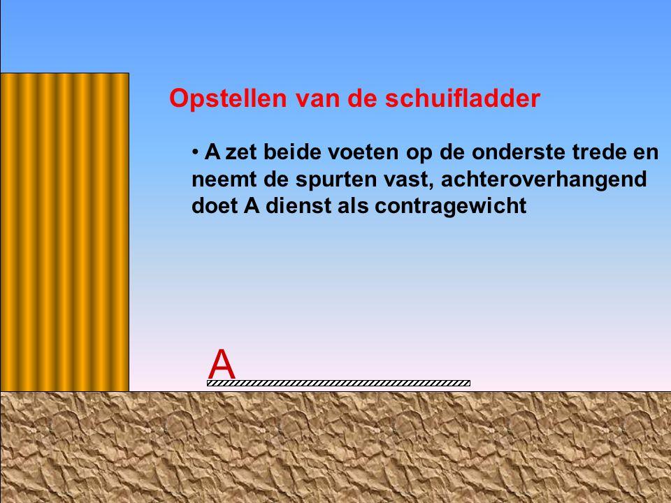 Opstellen van de schuifladder neerleggen van ladder: loodrecht op de muur, 2 à 3 meter tussen onderkant ladder en muur, 2 wielen naar boven 2 à 3 m 2 wielen