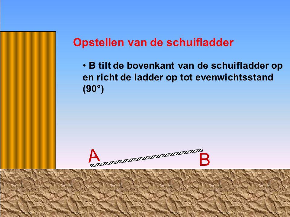A zet beide voeten op de onderste trede en neemt de spurten vast, achteroverhangend doet A dienst als contragewicht A Opstellen van de schuifladder