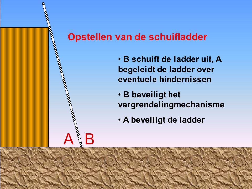 A plaatst de ladder behoedzaam tegen de muur, B is nu contragewicht B A
