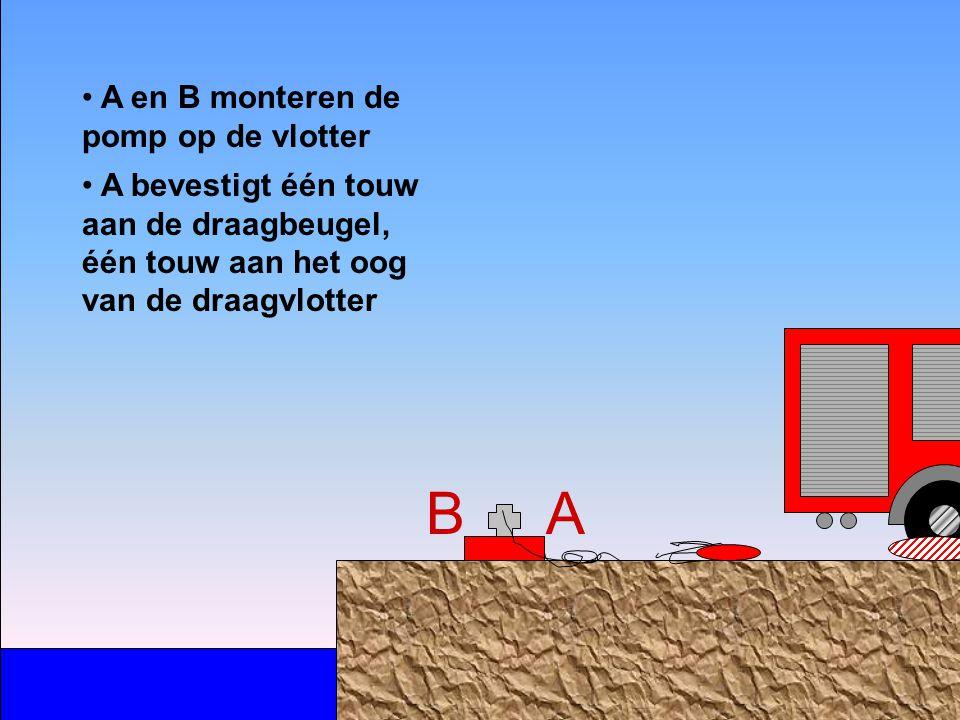 A B begeeft zich op het dak van het voertuig en neemt draagvlotter, vlotter en reddingsboei B B legt de reddingsboei op een makkelijk bereikbare plaats en ontvouwt de koord B