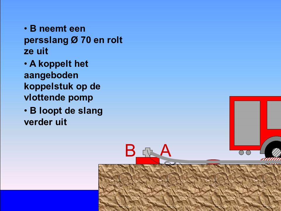 A A en B monteren de pomp op de vlotter A bevestigt één touw aan de draagbeugel, één touw aan het oog van de draagvlotter B