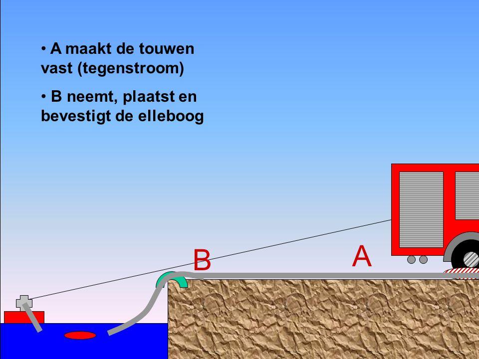 A A start de pomp en laat de pomp te water door middel van het touw aan de draagbeugel B begeleidt de gekoppelde persslang B