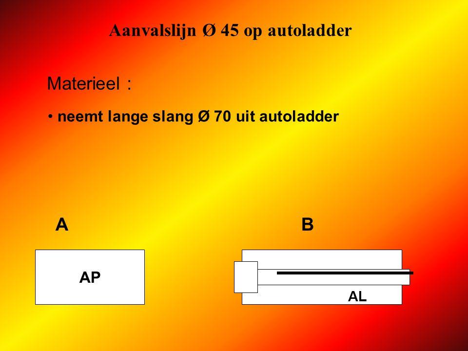 Aanvalslijn Ø 45 op autoladder AP AL Materieel : neemt 1 slang Ø 70 en 1 verdeelstuk A