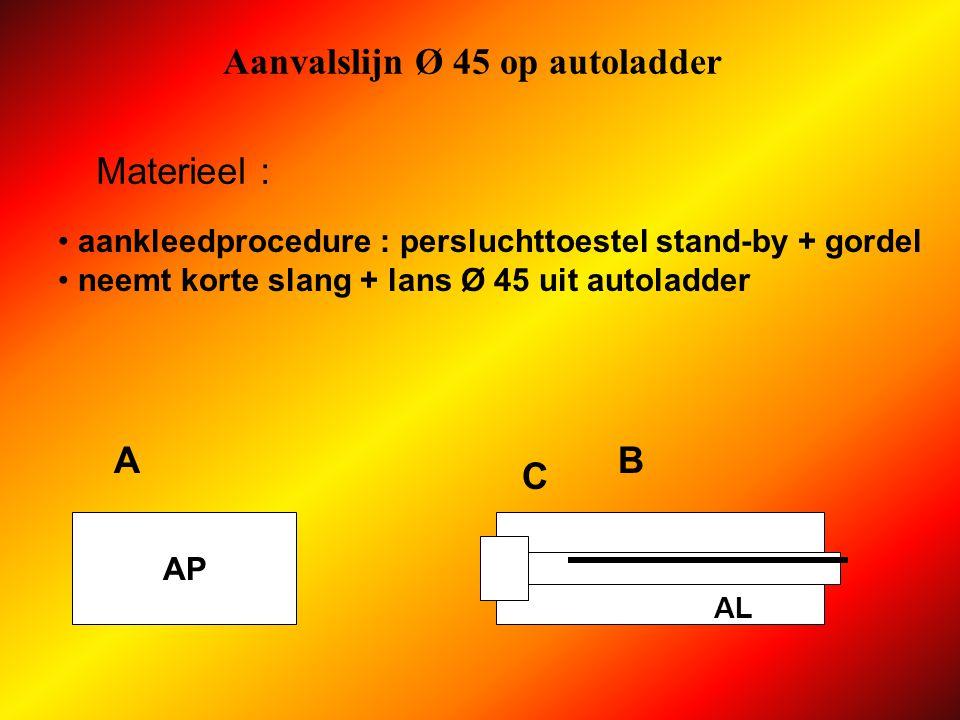 Aanvalslijn Ø 45 op autoladder AP AL Materieel : neemt lange slang Ø 70 uit autoladder AB