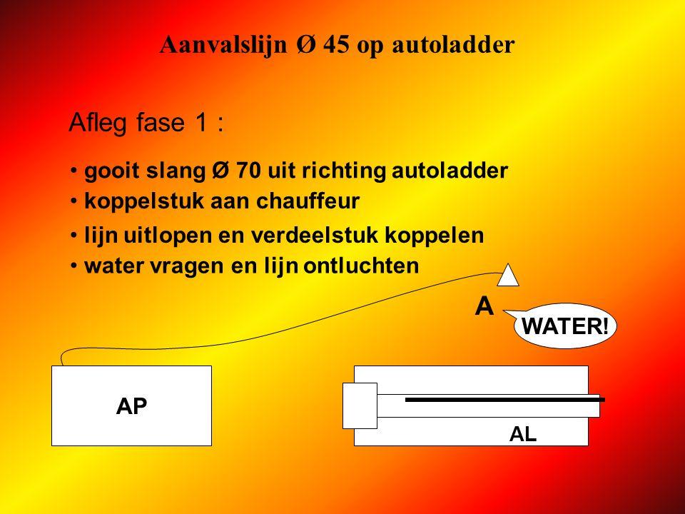 Aanvalslijn Ø 45 op autoladder AP AL Afleg fase 1 : gooit slang Ø 70 uit richting autoladder A AANVAL.