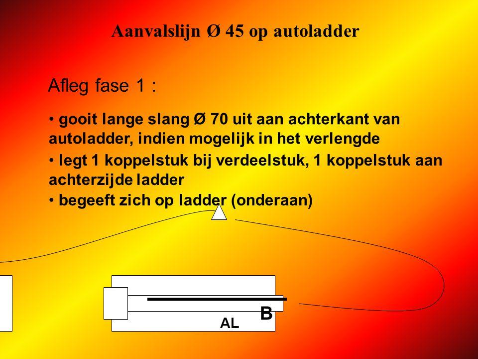 Aanvalslijn Ø 45 op autoladder AP AL Afleg fase 1 : B gooit lange slang Ø 70 uit aan achterkant van autoladder, indien mogelijk in het verlengde legt 1 koppelstuk bij verdeelstuk, 1 koppelstuk aan achterzijde ladder