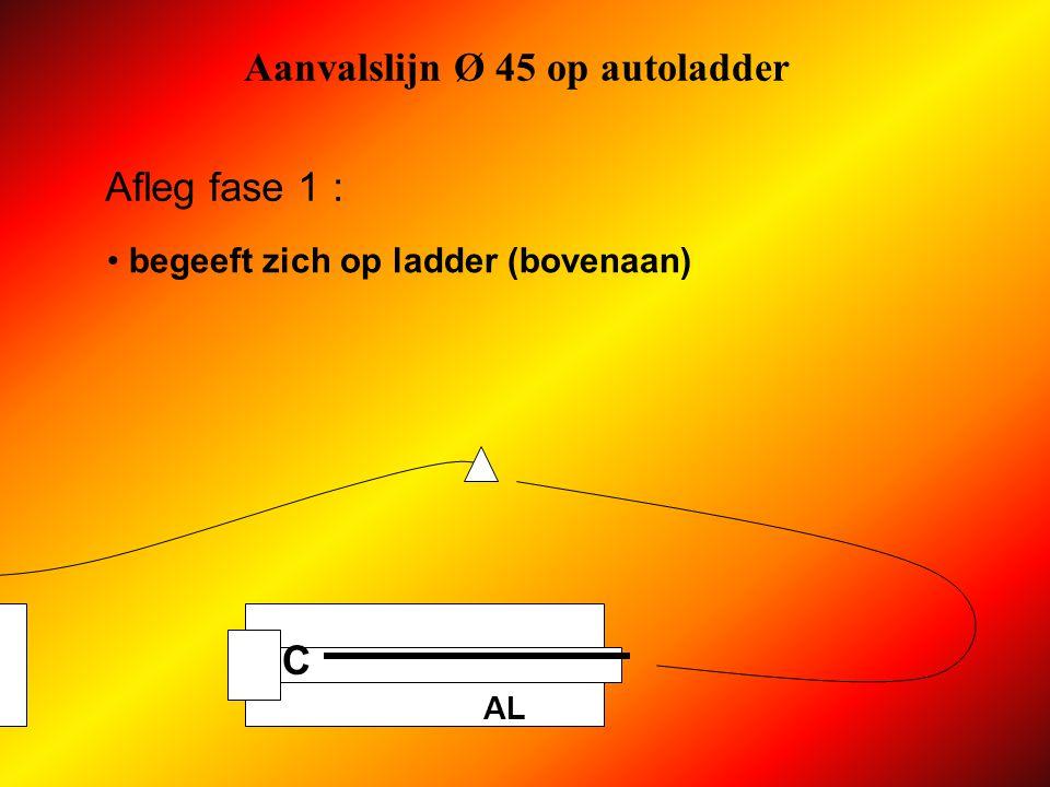 Aanvalslijn Ø 45 op autoladder AP AL Afleg fase 1 : B legt 1 koppelstuk bij verdeelstuk, 1 koppelstuk aan achterzijde ladder begeeft zich op ladder (onderaan) gooit lange slang Ø 70 uit aan achterkant van autoladder, indien mogelijk in het verlengde