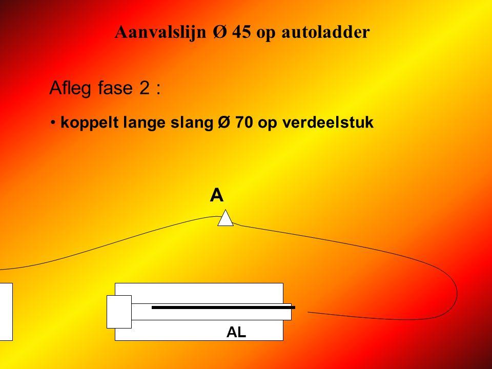 Aanvalslijn Ø 45 op autoladder AP AL Afleg fase 1 : C begeeft zich op ladder (bovenaan)