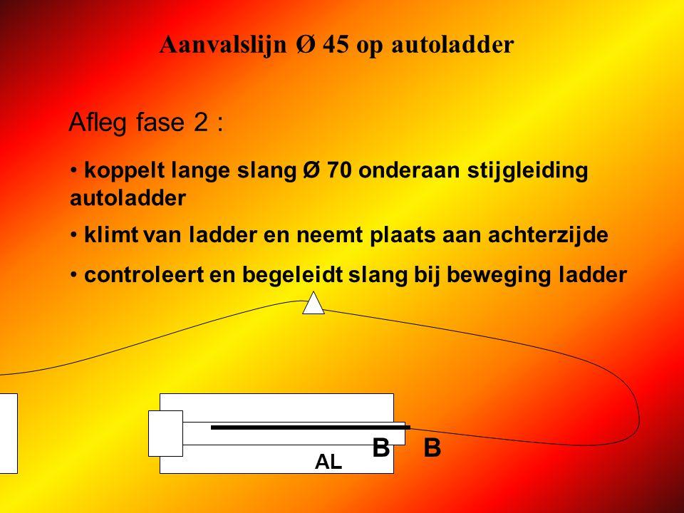Aanvalslijn Ø 45 op autoladder AP AL Afleg fase 2 : A koppelt lange slang Ø 70 op verdeelstuk biedt B tweede koppelstuk lange slang Ø 70 aan opent verdeelstuk op vraag van C