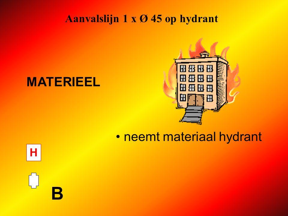 A 1 slang Ø 70 1 verdeelstuk 1 lans Ø 45 MATERIEEL Aanvalslijn 1 x Ø 45 op hydrant H