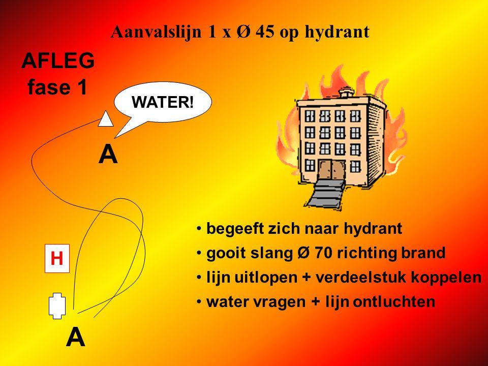 neemt materiaal hydrant MATERIEEL Aanvalslijn 1 x Ø 45 op hydrant B H