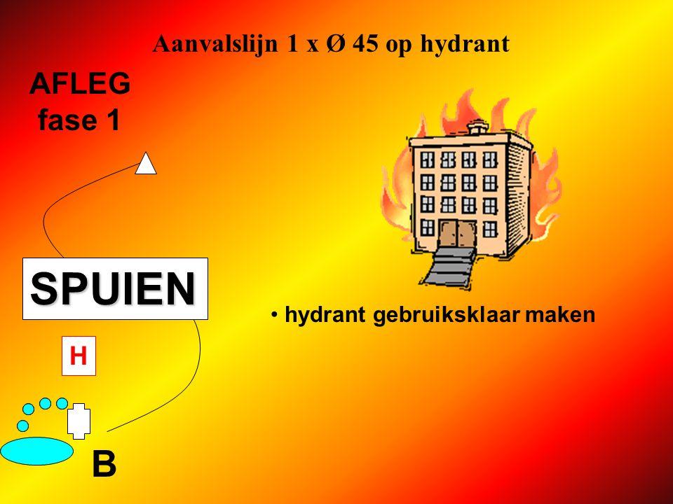 begeeft zich naar hydrant AFLEG fase 1 gooit slang Ø 70 richting brand A lijn uitlopen + verdeelstuk koppelen water vragen + lijn ontluchten H A WATER.
