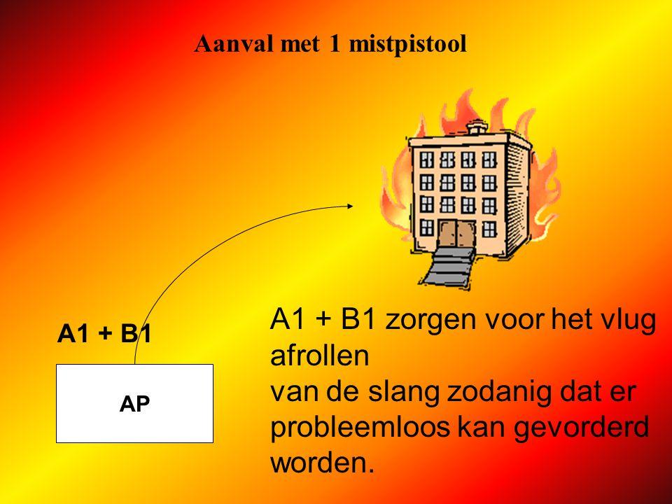 AP A1 A2 B2 B1MATERIAAL: SITUATIE 1: Zuigslangen op dak van voertuig begeeft zich op het dak van het voertuig biedt A2 één voor één de zuigslangen aan klimt van voertuig