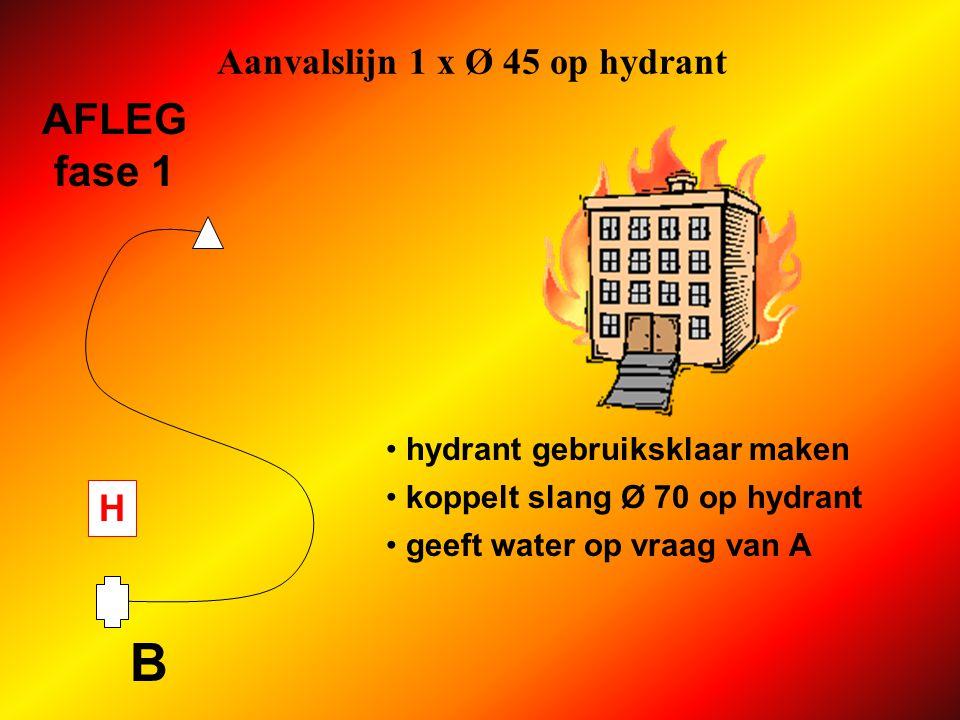 hydrant gebruiksklaar maken AFLEG fase 1 H B Aanvalslijn 1 x Ø 45 op hydrantSPUIEN