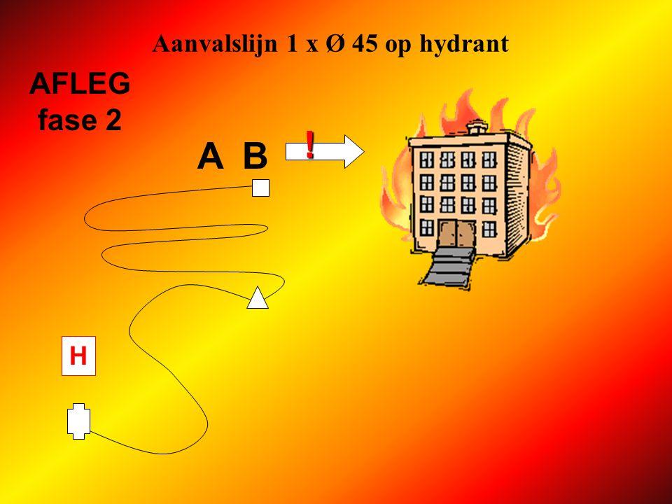 AFLEG fase 2 H Idem procedure aanvalslijn 1 x Ø 45