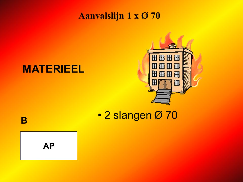 Aanvalslijn 1 x Ø 70 AP A 1 slang Ø 70 1 verdeelstuk 1 lans Ø 70 + reactieboog MATERIEEL