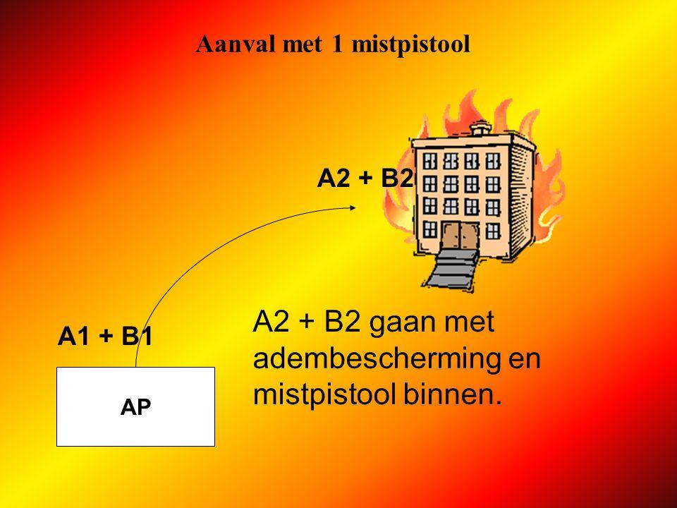 Aanvalslijn 1 x Ø 45 AP AFLEG fase 2 koppelt slang Ø 45 op verdeelstuk biedt B lans Ø 45 aan opent verdeelstuk A B