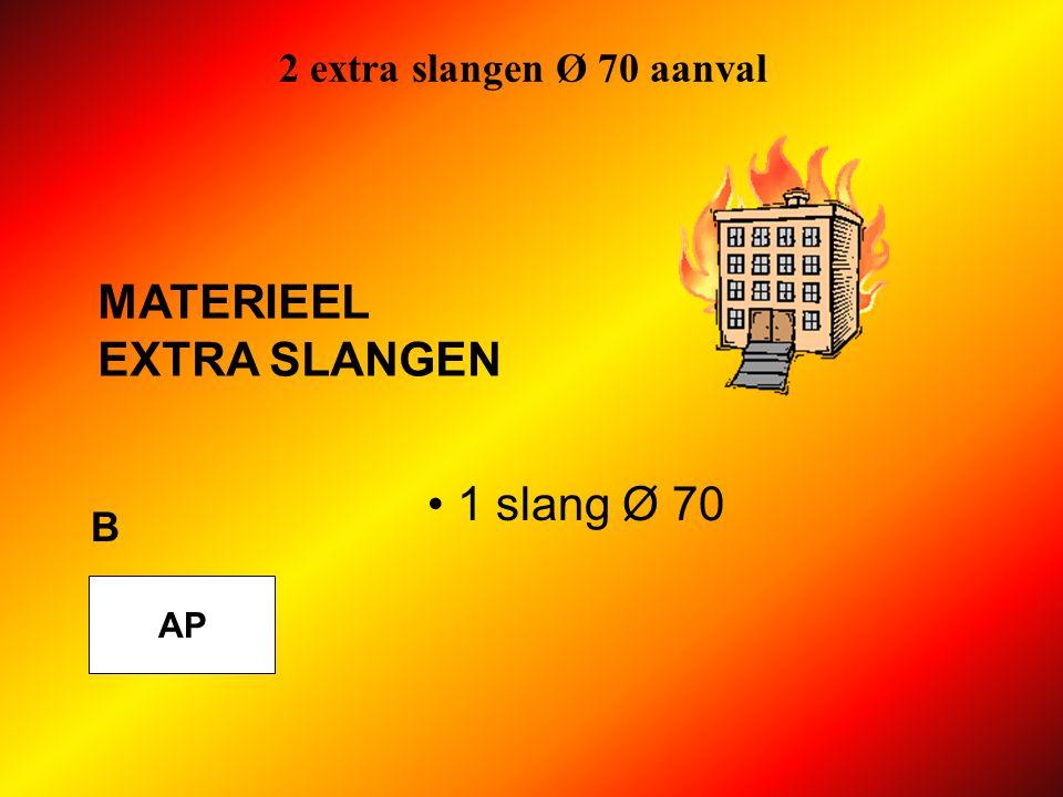 A 1 slang Ø 70 MATERIEEL EXTRA SLANGEN 2 extra slangen Ø 70 aanval AP