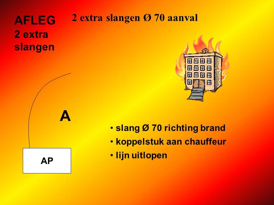 slang Ø 70 richting brand AFLEG 2 extra slangen koppelstuk aan chauffeur A 2 extra slangen Ø 70 aanval AANVAL.