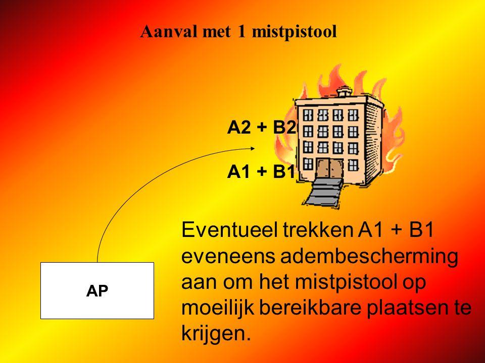 Aanval met 1 mistpistool AP A2 + B2 A1 + B1 Eventueel trekken A1 + B1 eveneens adembescherming aan om het mistpistool op moeilijk bereikbare plaatsen te krijgen.