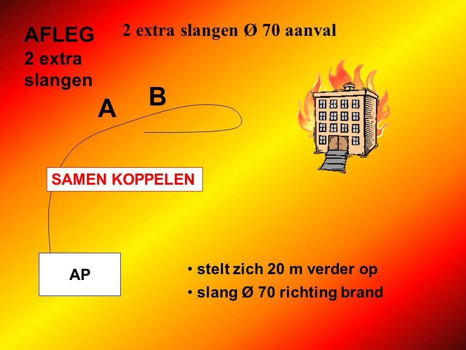 slang Ø 70 richting brand AFLEG 2 extra slangen koppelstuk aan chauffeur A 2 extra slangen Ø 70 aanval lijn uitlopen AP