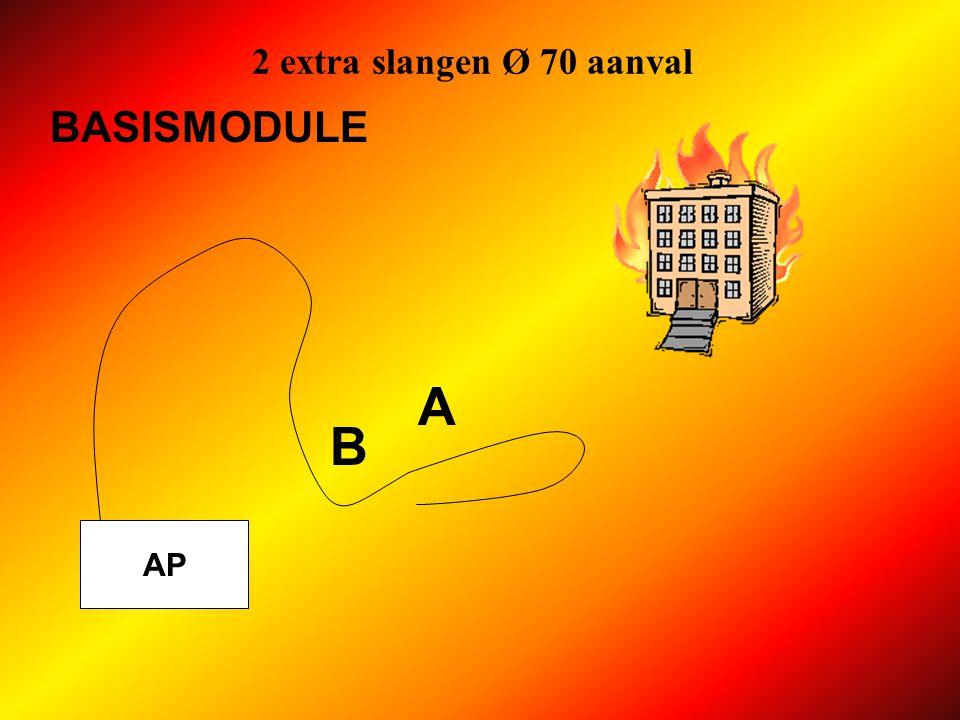 2 extra slangen Ø 70 aanval AP BASISMODULE B A B keert na het koppelen van de extra slang met de slang Ø 70 van de basismodule terug naar de autopomp en neemt op zijn beurt het materiaal nodig voor de basismodule 1 x Ø 45 zijnde: 2 slangen Ø 45.
