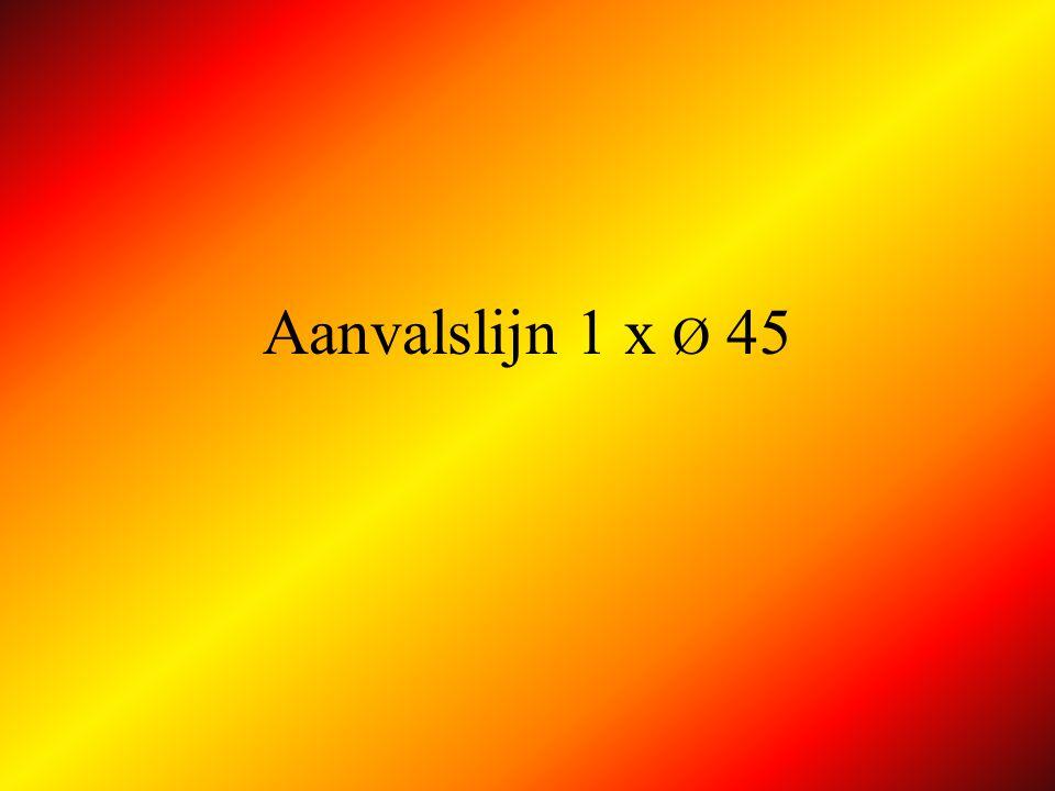 Aanvalslijn 1 x Ø 70 AP AFLEG fase 1 2 slangen Ø 70 ter hoogte van verdeelstuk, parallel en in tegenovergestelde richting van brand B