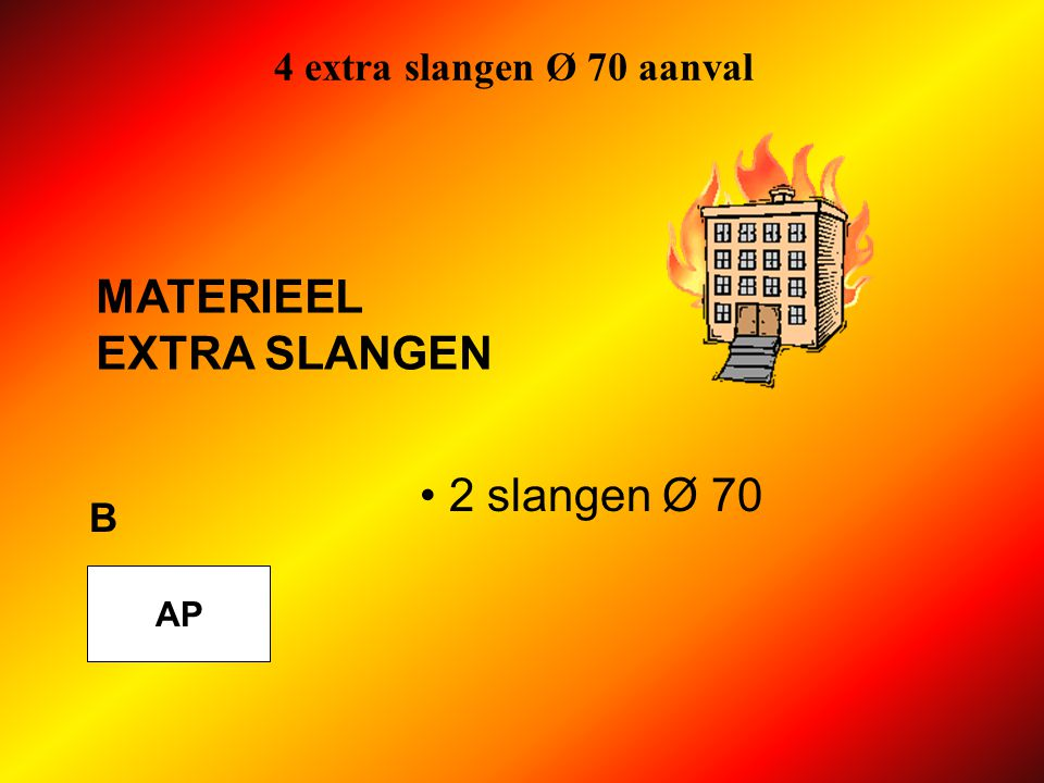 A 2 slangen Ø 70 MATERIEEL EXTRA SLANGEN 4 extra slangen Ø 70 aanval AP