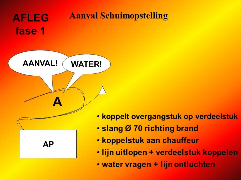 Aanval Schuimopstelling AP B 1 slang Ø 45 lijnmenger Z4 aanzuigslang SVM MATERIEEL