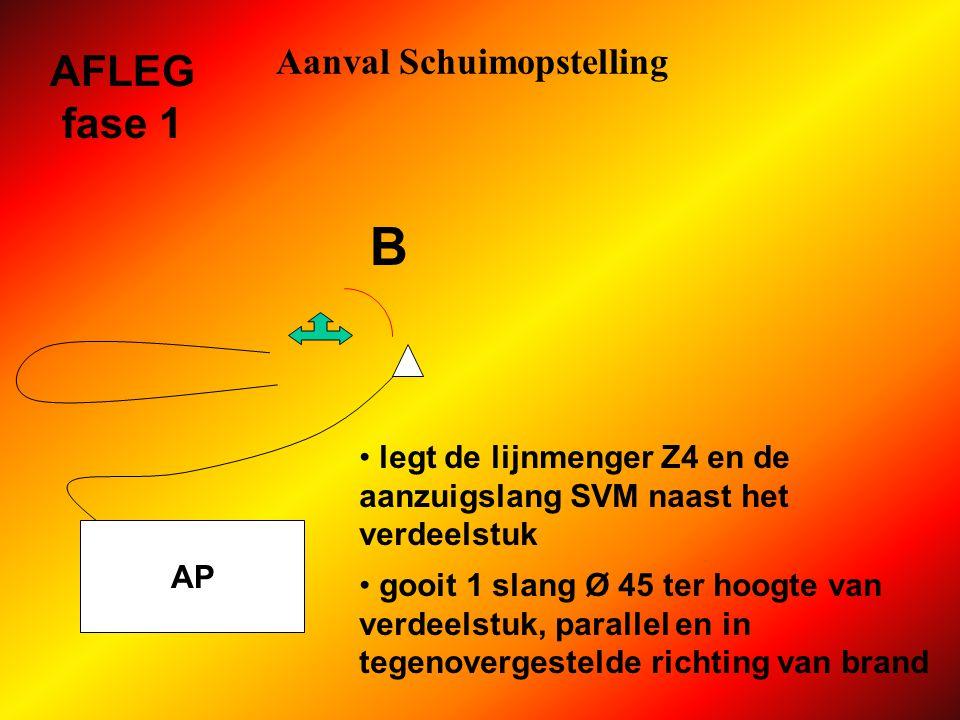Aanval Schuimopstelling AP slang Ø 70 richting brand AFLEG fase 1 koppelstuk aan chauffeur A AANVAL.
