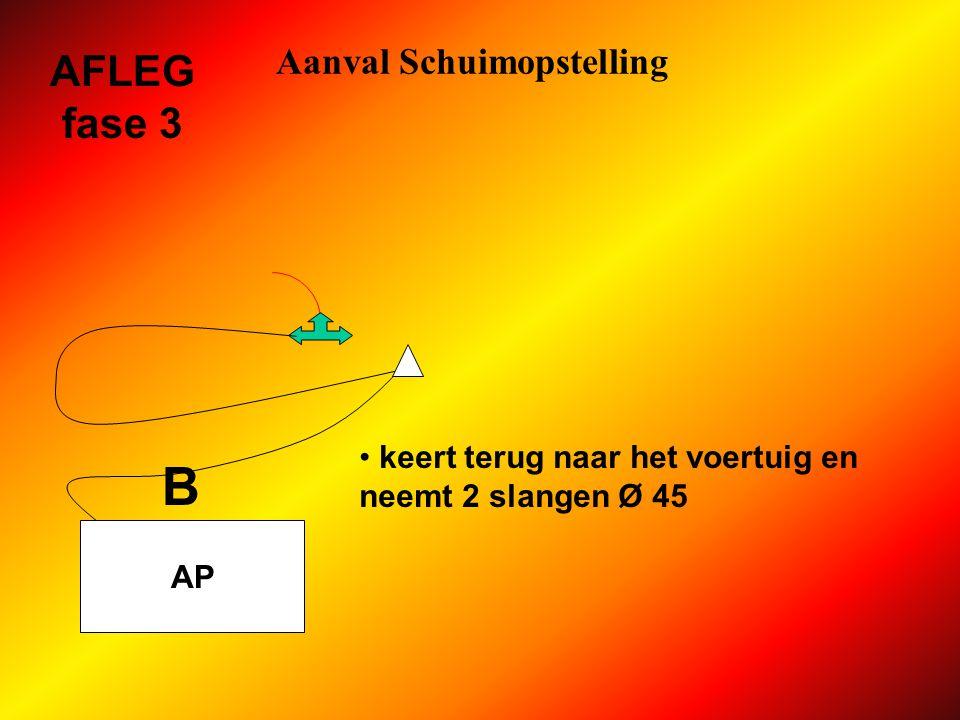 Aanval Schuimopstelling AP AFLEG fase 2 koppelt slang Ø 45 op verdeelstuk (overgangstuk) A B