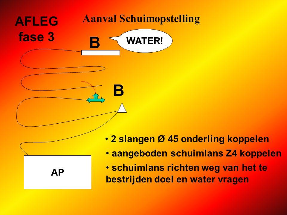 Aanval Schuimopstelling AP AFLEG fase 3 B 2 slangen Ø 45 ter hoogte van verdeelstuk, parallel en in tegenovergestelde richting van brand