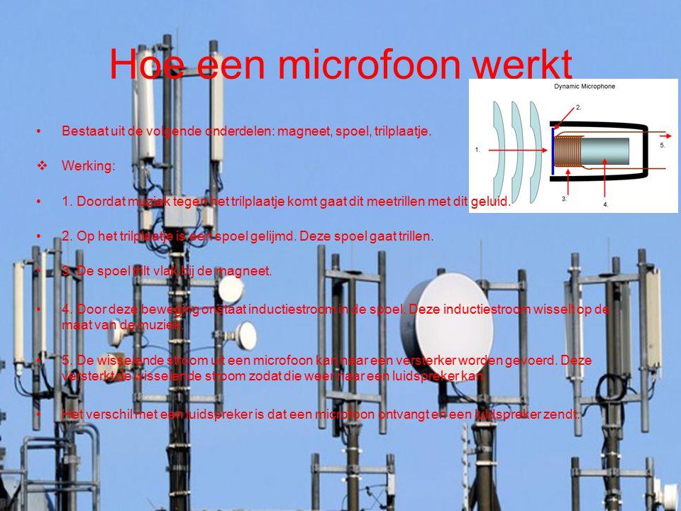 Hoe een microfoon werkt Bestaat uit de volgende onderdelen: magneet, spoel, trilplaatje.  Werking: 1. Doordat muziek tegen het trilplaatje komt gaat