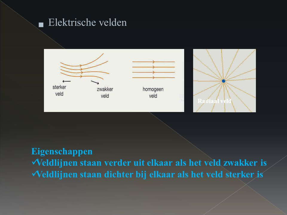 Eigenschappen Veldlijnen staan verder uit elkaar als het veld zwakker is Veldlijnen staan dichter bij elkaar als het veld sterker is Radiaal veld  El