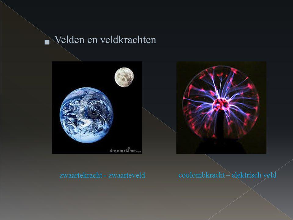  Velden en veldkrachten zwaartekracht - zwaarteveld coulombkracht – elektrisch veld