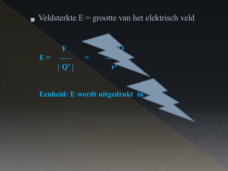 Fk 0 Q E = = Q' r² Eenheid: E wordt uitgedrukt in N/C  Veldsterkte E = grootte van het elektrisch veld