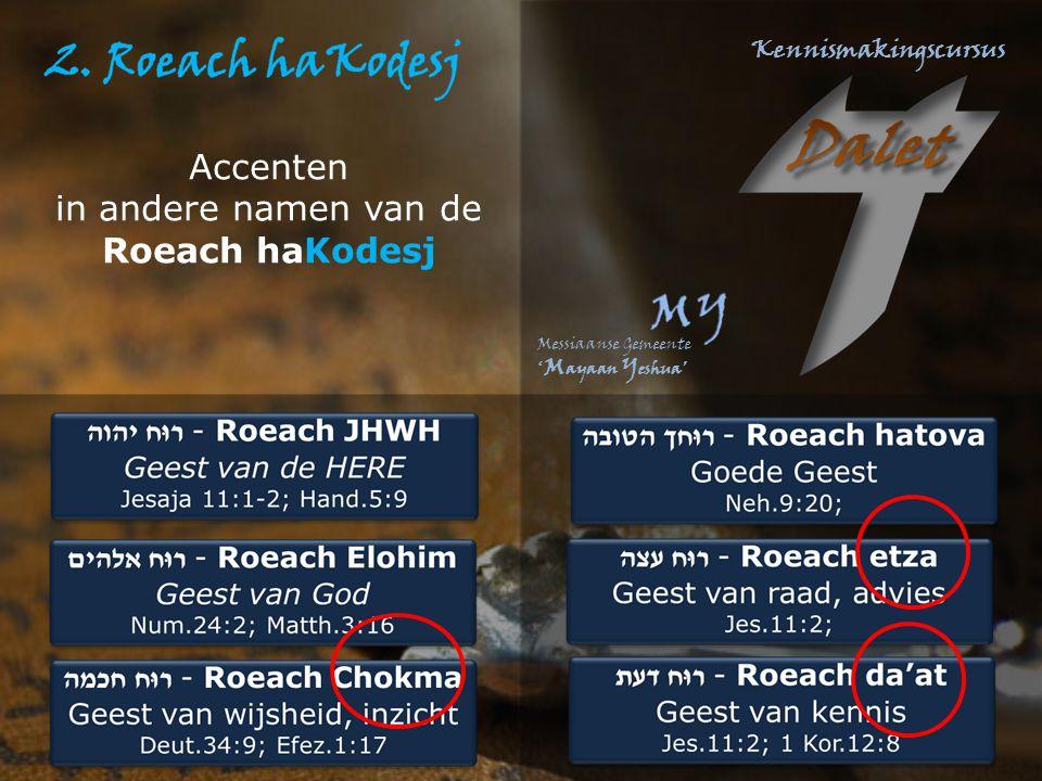 Accenten in andere namen van de Roeach haKodesj