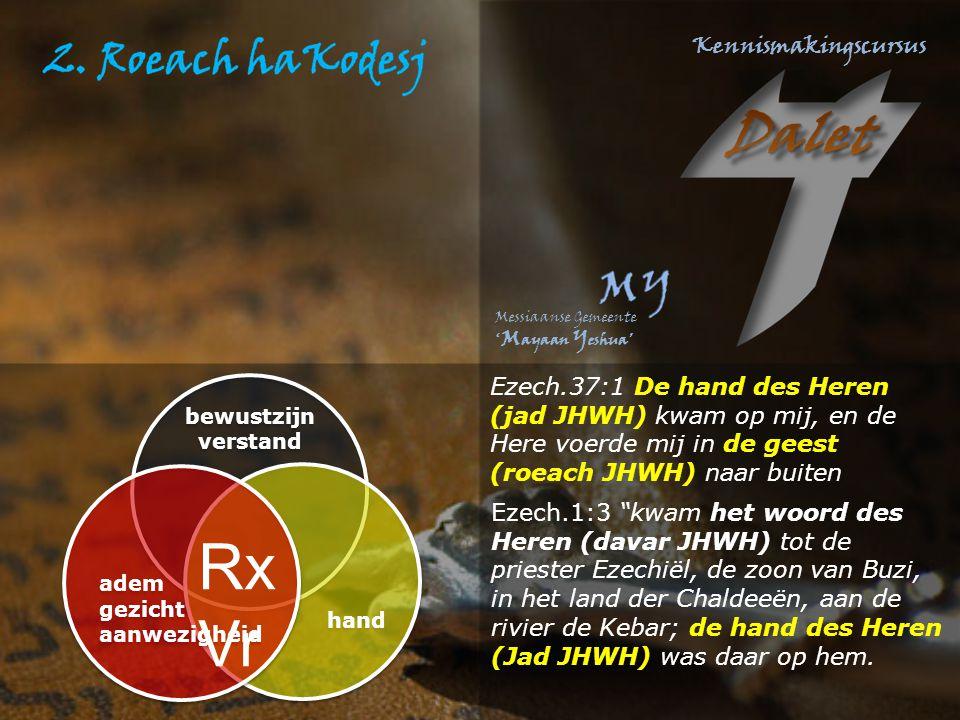 """Ezech.1:3 """"kwam het woord des Heren (davar JHWH) tot de priester Ezechiël, de zoon van Buzi, in het land der Chaldeeën, aan de rivier de Kebar; de han"""