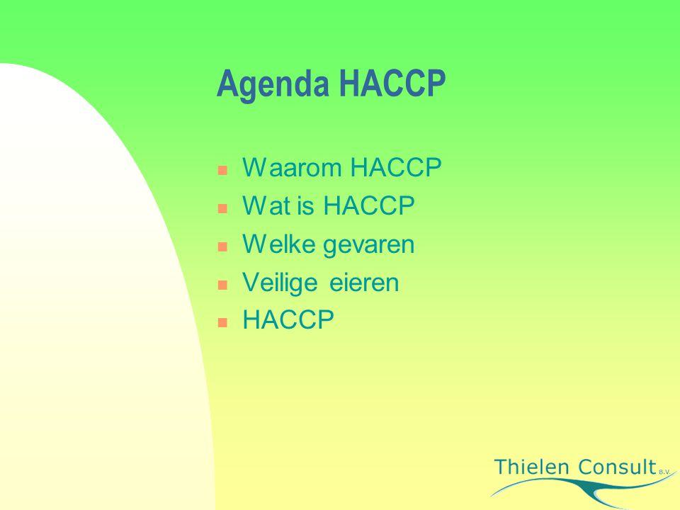 HACCP voor eieren Slachtoffers (vooral ouderen) van met salmonella besmette eieren Dioxine crisis 2001 Imago Verplicht onderdeel van IFS