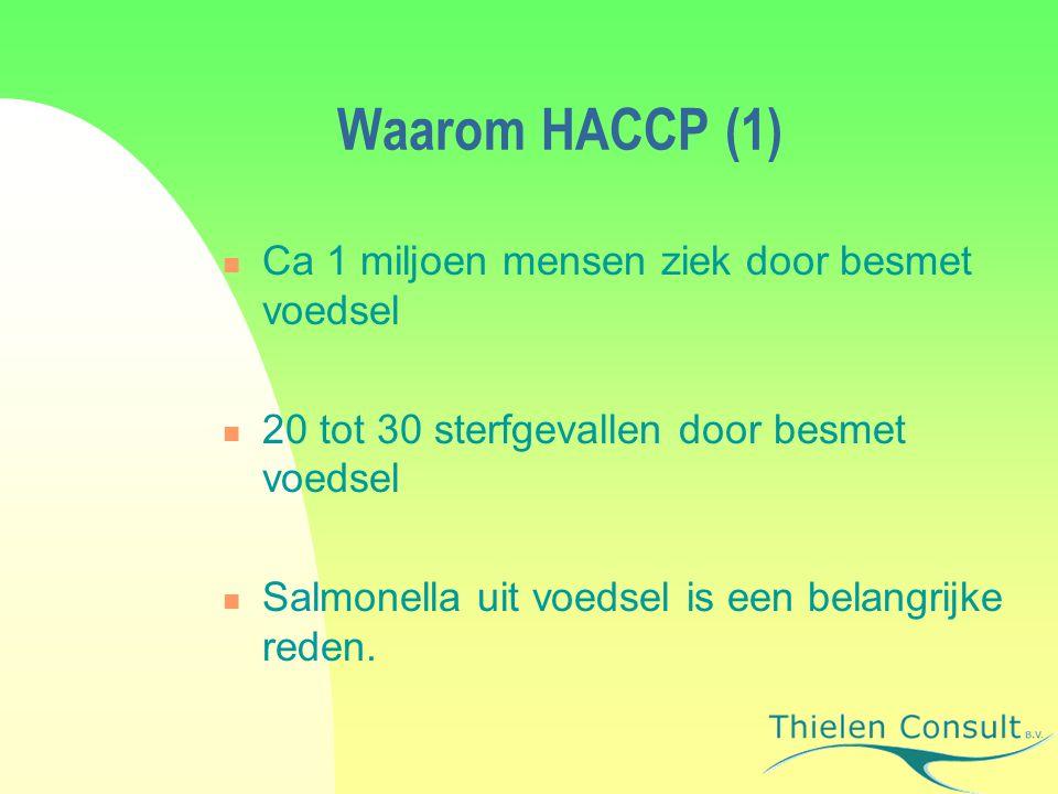 Waarom HACCP (1) Ca 1 miljoen mensen ziek door besmet voedsel 20 tot 30 sterfgevallen door besmet voedsel Salmonella uit voedsel is een belangrijke reden.