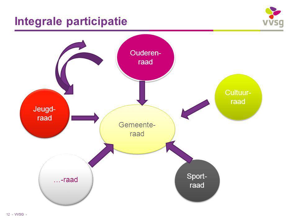 VVSG - Integrale participatie 12 - Ouderen- raad Cultuur- raad Sport- raad Jeugd- raad …-raad Gemeente- raad