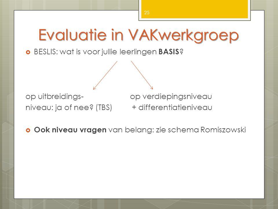 Evaluatie in VAKwerkgroep  BESLIS: wat is voor jullie leerlingen BASIS ? op uitbreidings- op verdiepingsniveau niveau: ja of nee? (TBS) + differentia