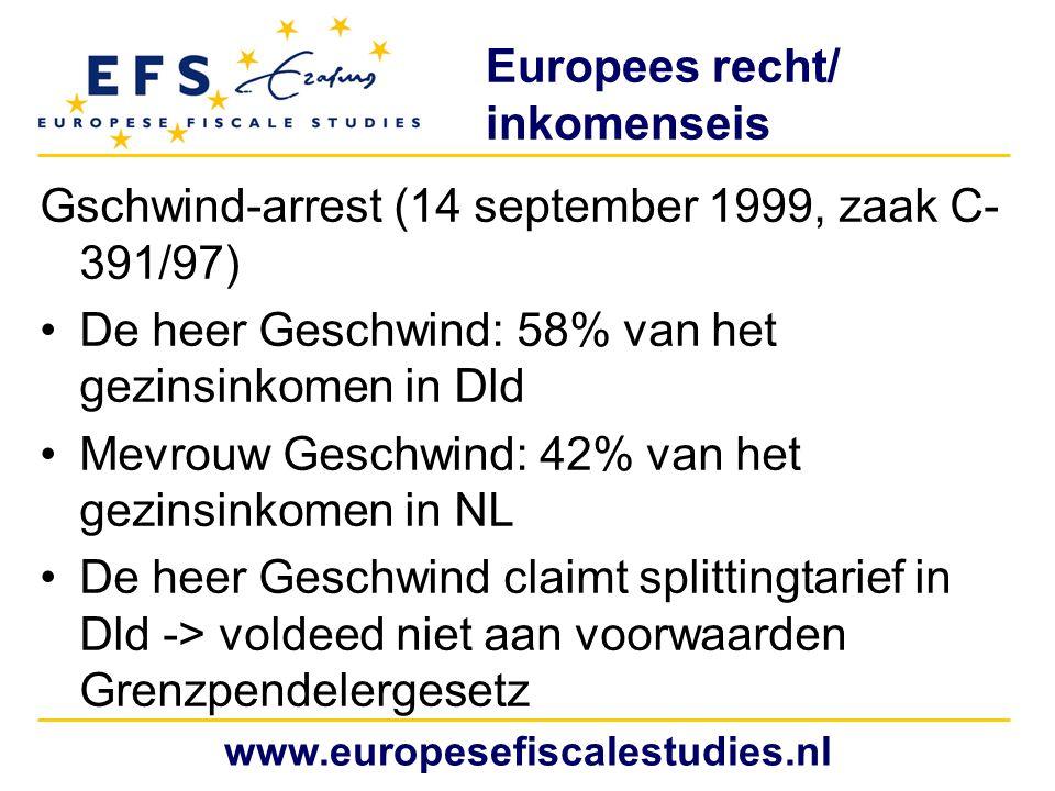 Europees recht/ inkomenseis Gschwind-arrest (14 september 1999, zaak C- 391/97) De heer Geschwind: 58% van het gezinsinkomen in Dld Mevrouw Geschwind: 42% van het gezinsinkomen in NL De heer Geschwind claimt splittingtarief in Dld -> voldeed niet aan voorwaarden Grenzpendelergesetz www.europesefiscalestudies.nl