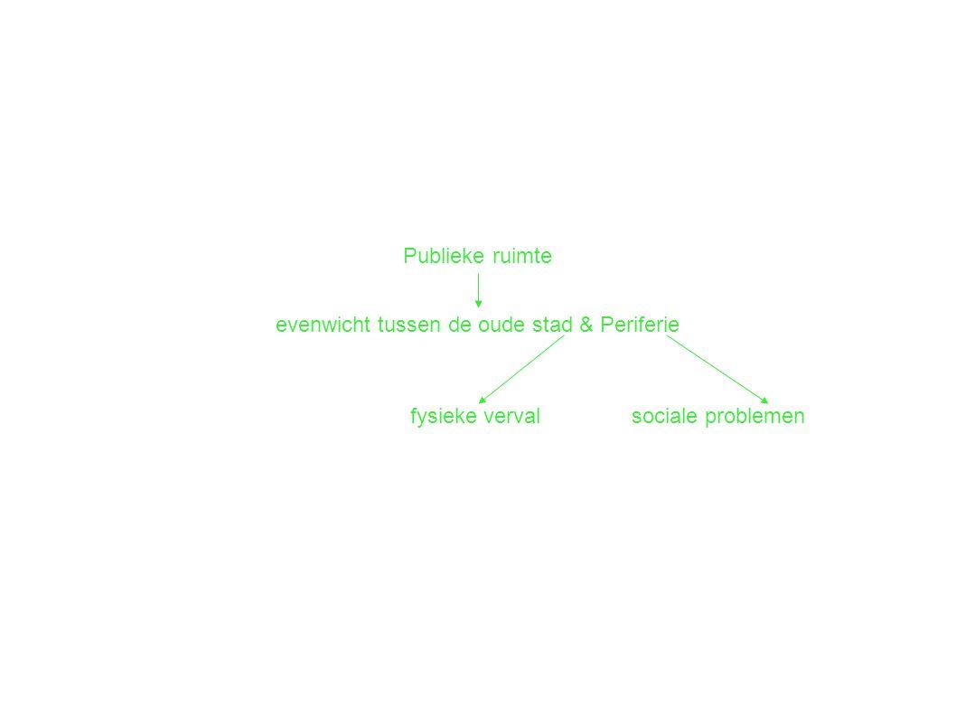 Publieke ruimte evenwicht tussen de oude stad & Periferie fysieke verval sociale problemen