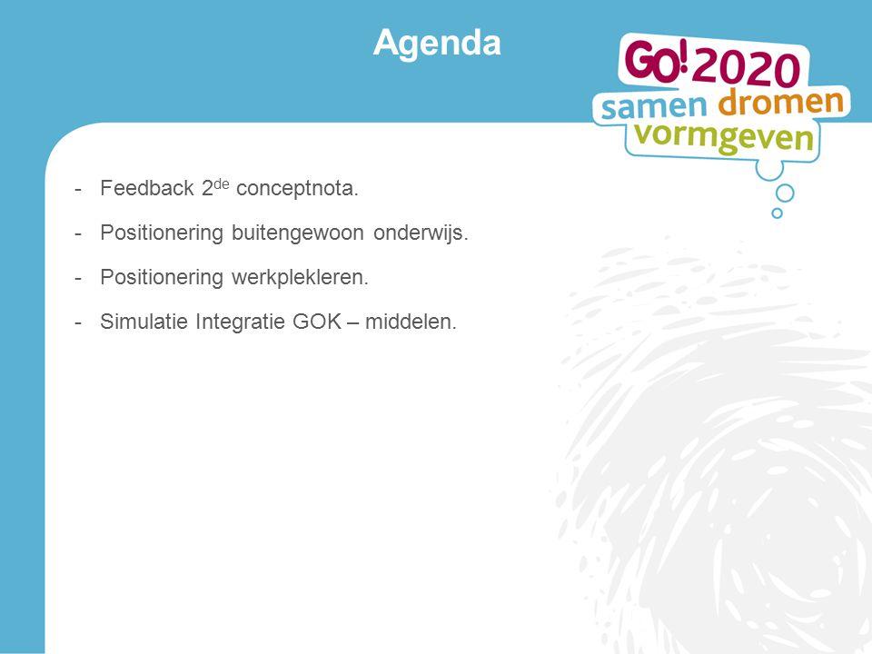 Agenda -Feedback 2 de conceptnota. -Positionering buitengewoon onderwijs.