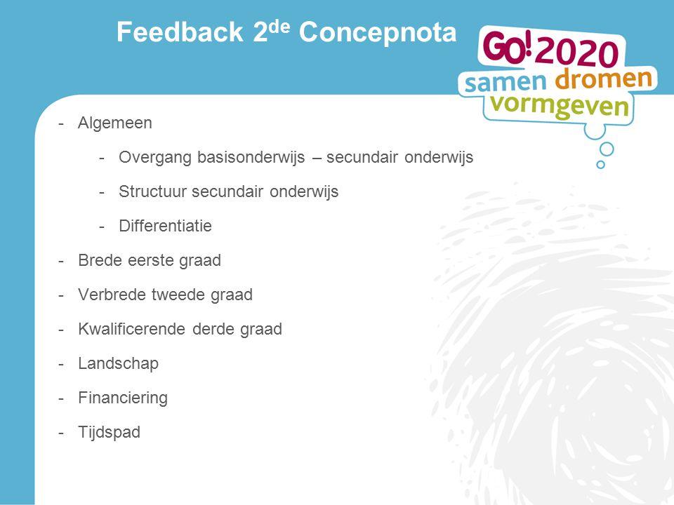 Tijdspad -Van conceptnota tot decreet: -Conceptnota Vlaamse regering voorjaar 2012 -Consultatie- en adviesrondes -Definitieve goedkeuring conceptnota december 2012 -Definitieve goedkeuring decreet december 2013 -Implementatie volgende legislatuur.