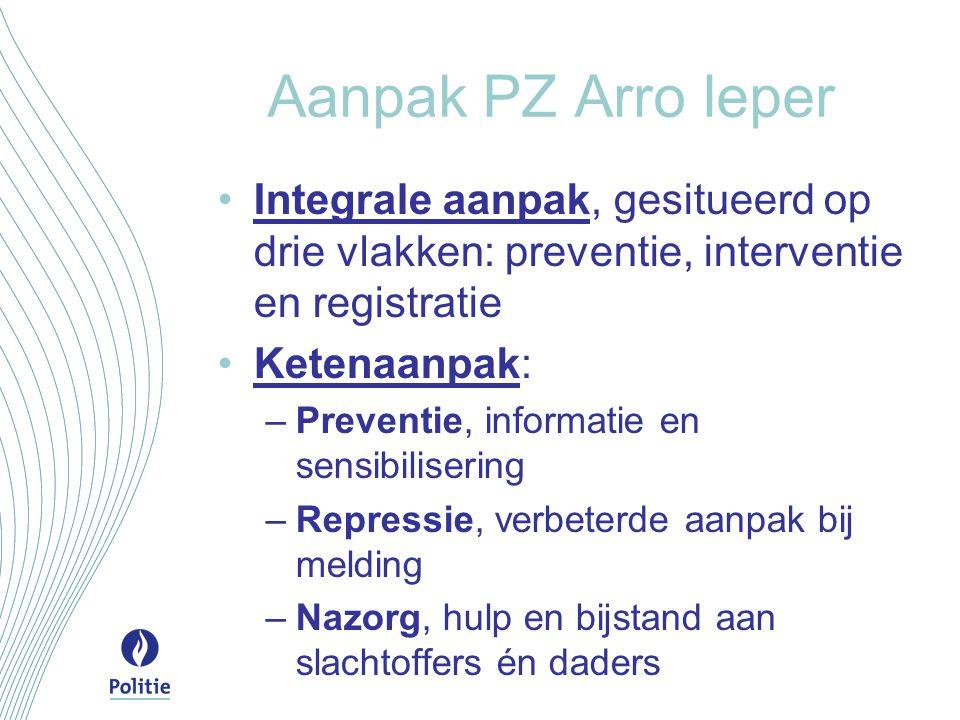 Aanpak PZ Arro Ieper Integrale aanpak, gesitueerd op drie vlakken: preventie, interventie en registratie Ketenaanpak: –Preventie, informatie en sensib