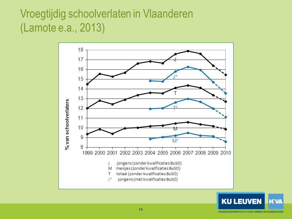 Vroegtijdig schoolverlaten in Vlaanderen (Lamote e.a., 2013) 16