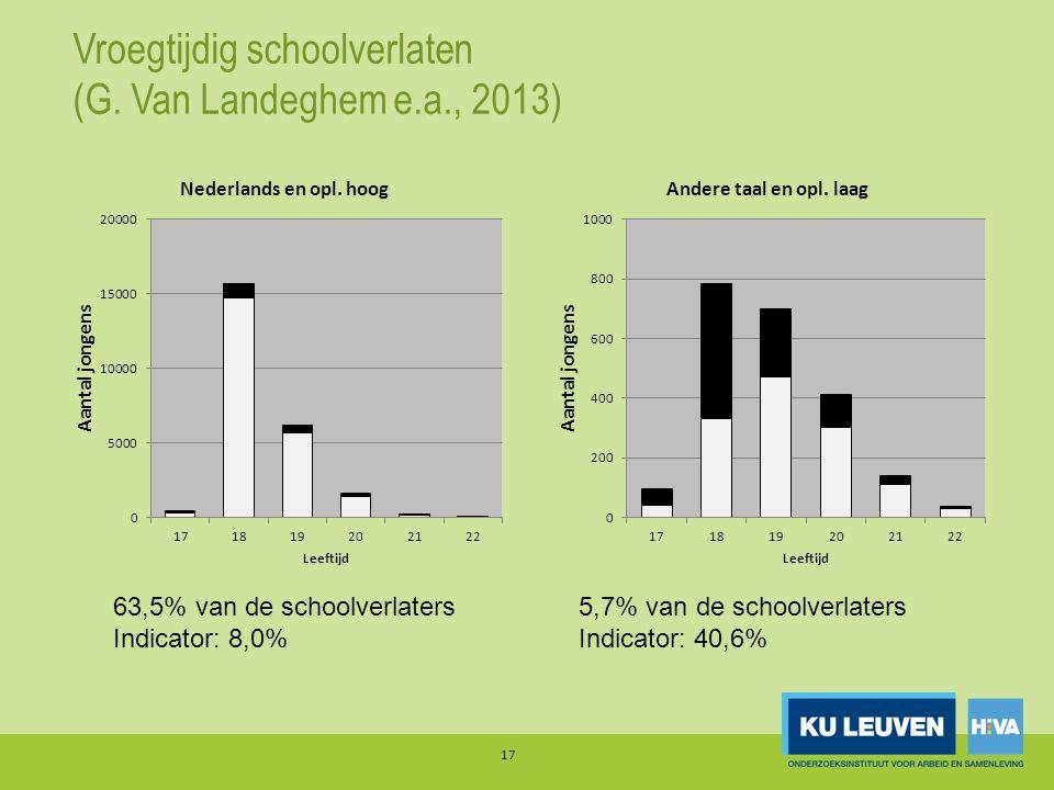 Vroegtijdig schoolverlaten (G. Van Landeghem e.a., 2013) 17 63,5% van de schoolverlaters Indicator: 8,0% 5,7% van de schoolverlaters Indicator: 40,6%